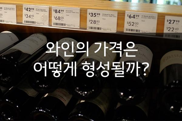 Figuring Wine Price