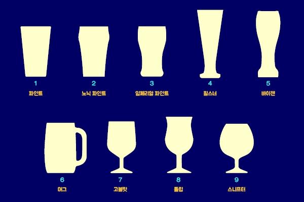맥주, 스타일 별 전용잔에 즐겨라